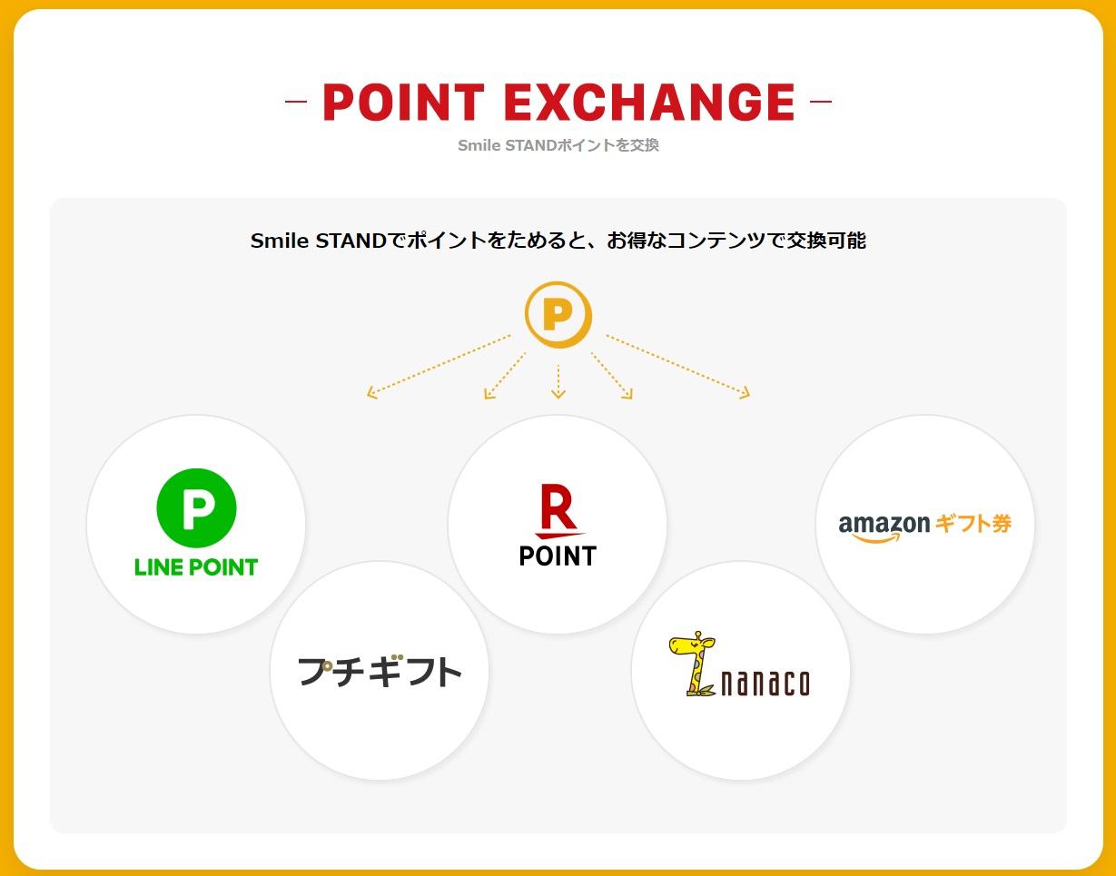 DyDo-where-to-exchange