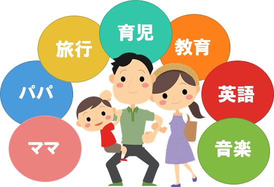 子育て新米パパが教育と育児を頑張る